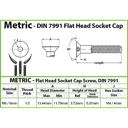 Qty 10 M6 x 12mm Flat Head Caps Screws Alloy Steel 12.9 Black Oxide DIN 7991